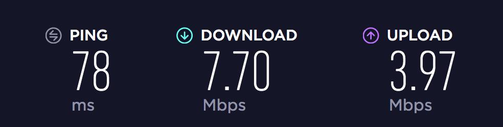 4G-Geschwindigkeit Russland