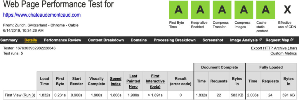 WebPageTest-Ergebnisse